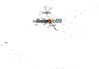 Talk.Social network analysis(14628).png